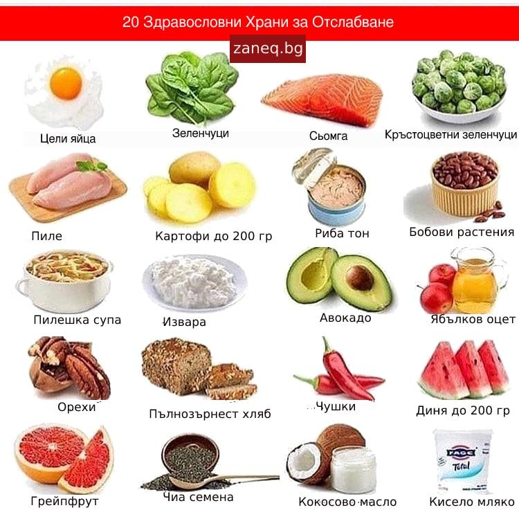 храни за отслабване - 20 храни